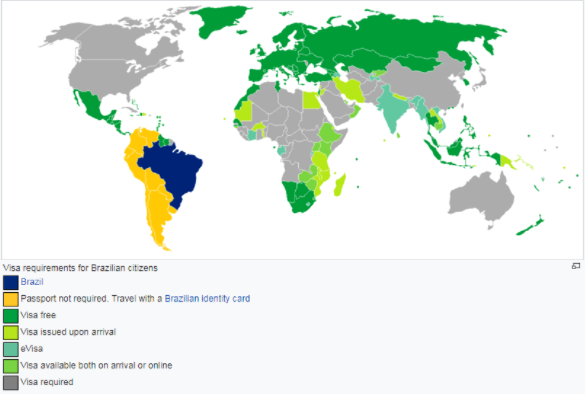 Brazilian passport: The facilities and benefits it brings to
